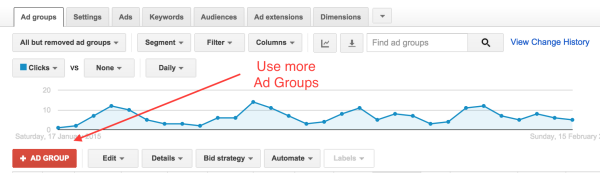 Campaign Structure Tips to Boost Adwords ROI
